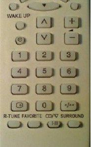 Telecomanda Panasonic RC-142