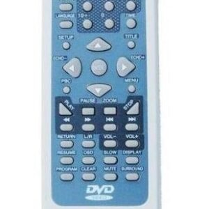 Telecomanda DVD HYUNDAI